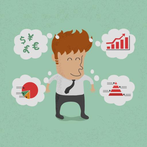 Test: Är du en äkta entreprenör?