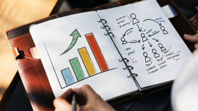 Skriva en affärsplan –vad ska vara med? Mall och checklista