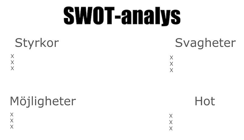 SWOT-analys till affärsplan